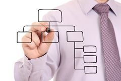 Man drawing an organization chart Stock Photography