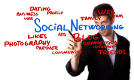 Free Man Drawing Social Networking Schema Stock Images - 20255364