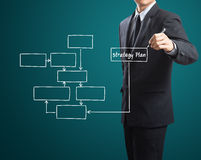 Man drawing Strategy flow chart royalty free stock photo