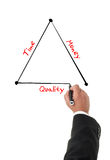 Man drawing a triangle concept of money, time and quality. Businessman drawing a triangle concept of money, time and quality with his marker royalty free stock photography