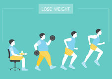 Man exists before and after the diet,healthy lifestyle, illustrations Stock Photography