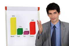 Man explaining graph Royalty Free Stock Images