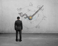 Man facing money symbol clock hands with PDCA loop. On wall Stock Photography