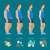 Man figure before after diet and healthy food in flat vector Stock Photo