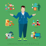 Man figure fat unhealthy lifestyle vector infographic. Flat fat unhealthy lifestyle vector infographics concept. Thick male man human figure front view with Royalty Free Stock Image