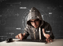 Man in futuristic enviroment hacking personal Royalty Free Stock Images
