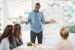 Man gesturing by white board while discussing with coworkers Royalty Free Stock Photography