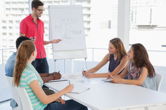 Man giving presentation to casual team in office Royalty Free Stock Photography