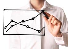 Man hand drawing a chart Stock Image