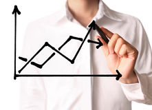 Man hand drawing a chart Stock Photography