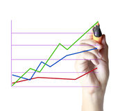 Man hand drawing  graph Royalty Free Stock Image