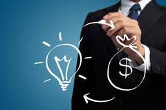 Man hand-drawn light bulbs and money bag Stock Photos