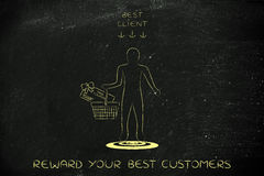 Man holding shopping basket with gift card for being Best Client Royalty Free Stock Photography
