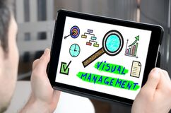 Visual management concept on a tablet