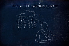 Man with lightning bolt & rain of ideas on thought bubble, brain. How to brainstorm: thoughful man with brainstorming thought bubble with lightning bolt and Stock Images