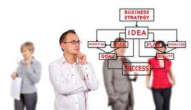 Man looking at business strategy Royalty Free Stock Photo