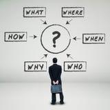Man looking at various questions Royalty Free Stock Image