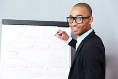 Man making presentation of business plan on flipchart Royalty Free Stock Photo