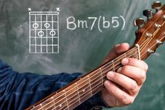 Man playing guitar chords displayed on a blackboard, Chord B minor 7b5. Man in a blue denim shirt playing guitar chords displayed on a blackboard, Chord B minor Royalty Free Stock Image