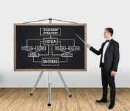 Man pointing at business strategy Royalty Free Stock Image