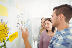 Man pointing at wall with sticky notes and drawings Stock Photography