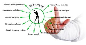 Benefits of excercises. Man presenting Benefits of exercises stock photography