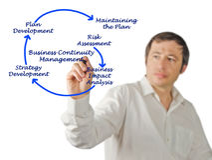 Business Continuity Management Steps. Man presenting Business Continuity Management Steps stock photos