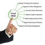 Characteristics of good HRM. Man presenting characteristics of good HRM Stock Photo