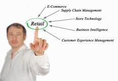 Diagram of Retail. Man presenting contributors to Retail stock photo
