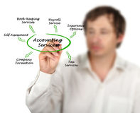 Diagram of Accounting Services. Man presenting Diagram of Accounting Services stock images
