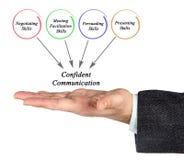 Diagram of Confident Communication. Man presenting Diagram of Confident Communication Royalty Free Stock Photography