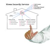Diagram of Home Safety. Man presenting Diagram of Home Safety Royalty Free Stock Photos