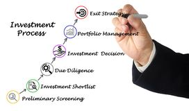 Investment Process. Man presenting diagram of Investment Process stock photos