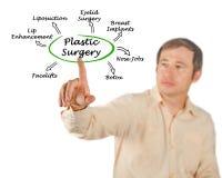 Diagram of Plastic Surgery. Man presenting Diagram of Plastic Surgery Stock Photos