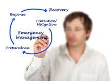 Emergency Management. Man presenting Emergency Management process Royalty Free Stock Photos