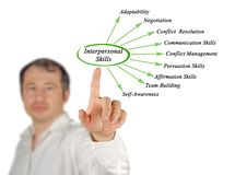 Interpersonal Skills. Man presenting important Interpersonal Skills Royalty Free Stock Photo