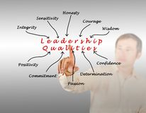 Diagram of leadership qualities. Man presenting important leadership qualities stock photo
