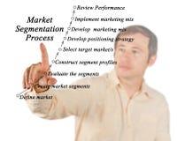 Market segmentation process royalty free stock images
