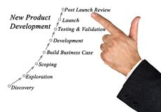 New Product Development. Man presenting New Product Development Royalty Free Stock Photos