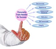 Personality Traits Needed for Success royalty free stock images