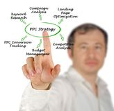 PPC Strategy Research. Man presenting PPC Strategy Research Stock Photos