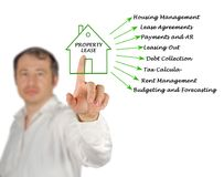 Property Lease. Man presenting Property Lease services Royalty Free Stock Image