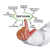 Services for businesses stock image