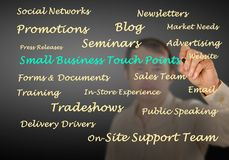 Small Business Touch Points. Man presenting Small Business Touch Points Stock Photography