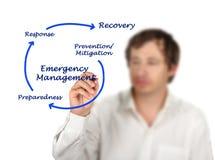 Emergency Management Royalty Free Stock Photos