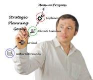 Strategic Planning Goals. Man presenting Strategic Planning Goals Royalty Free Stock Photo