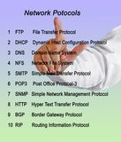 Ten Network Potocols. Man presenting Ten Network Potocols Stock Photography