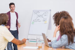 Man presenting to his creative team. In the office Stock Image