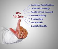 We Value. Man presenting what We Value royalty free stock photos