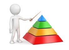 Man and pyramid Chart Stock Photos
